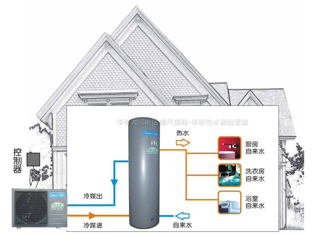 美的家用空气能热泵热水器-华帝太阳能区域代理商-华