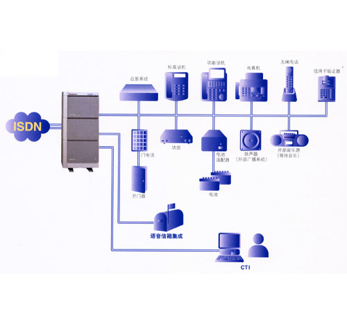 连接图 产品描述: 公司主营:-公共广播系统,闭路监控系统,集团电话