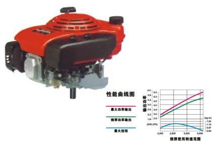 honda 本田发动机 gxv160k垂直轴图片